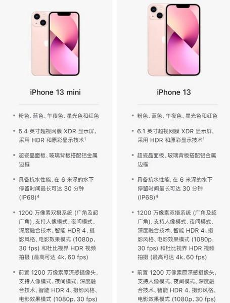 iphone13系列参数对比3