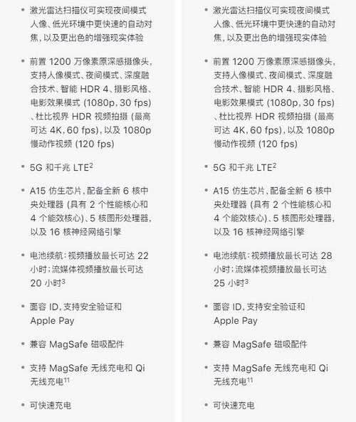 iphone13系列参数对比2