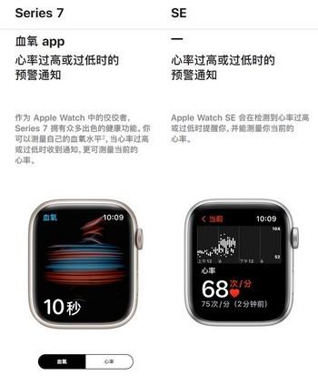 applewatchseries7和se哪个好?applewatchs7和se区别对比介绍3